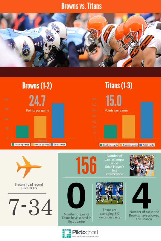 browns vs. titans preview graphic-2